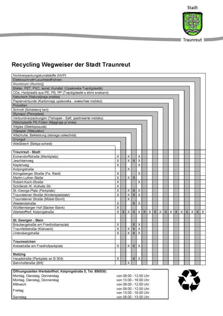 Recycling Wegweiser der Stadt Traunreut