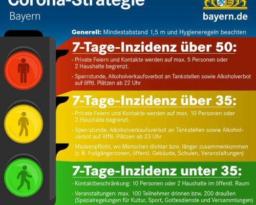 Corona-Ampel der Bayer. Staatsregierung